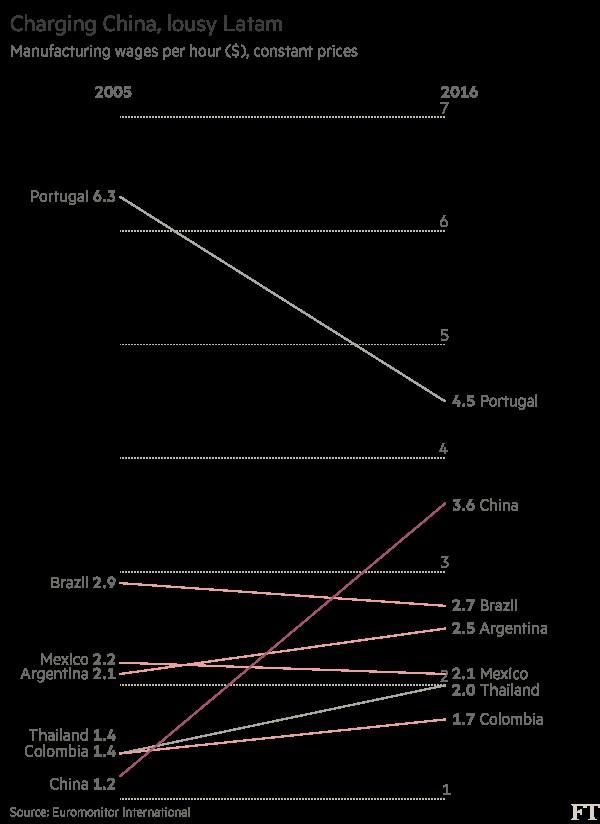 china-inflation-chart